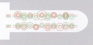 Mehrere Lochreihen auf einem Bohrmuldenschlüssel