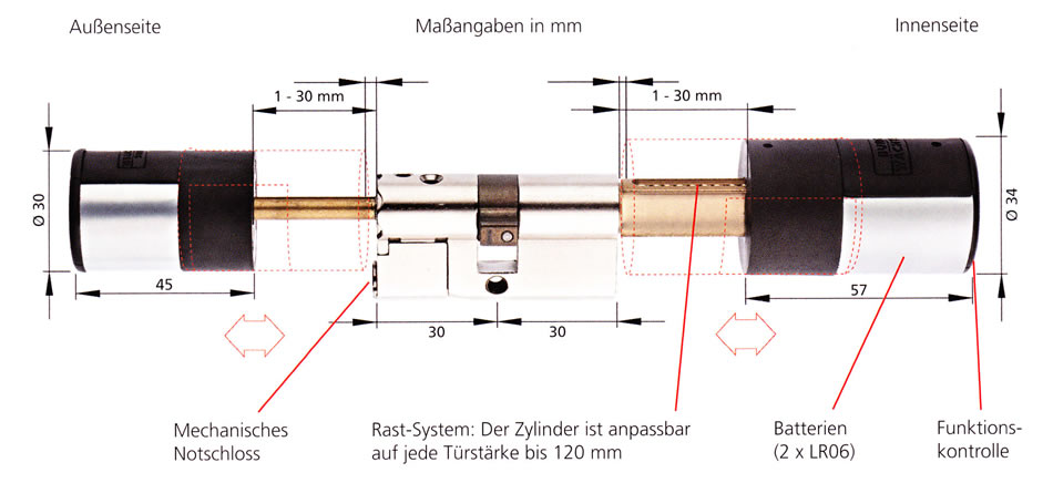 elektronischer schliesszylinder maaangaben schlieazylinder fa 1 4 r zahlenschloss und funkschla ssel bks elektronische preis