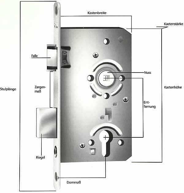 informationen f r heimwerker reparatur von schl ssern. Black Bedroom Furniture Sets. Home Design Ideas