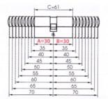 Zylinderlängen in 5 mm Schritten