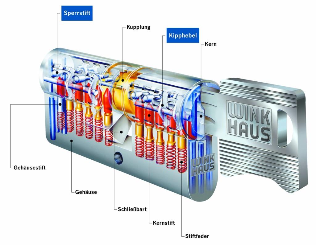System titan schliessanlagen for Winkhaus blue compact test
